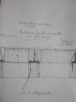 progetto d'interni appartamenti, casa co riforzo solaio